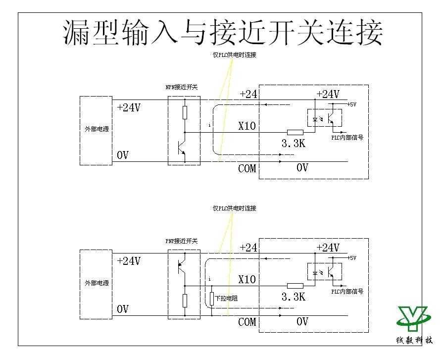 压力传感器应用--厦门plc培训